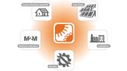 Energetická gateway pro obnovitelné zdroje