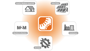 Energy Gateway for Renewables